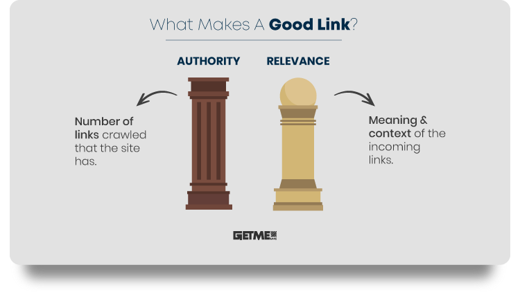 what-makes-a-good-link